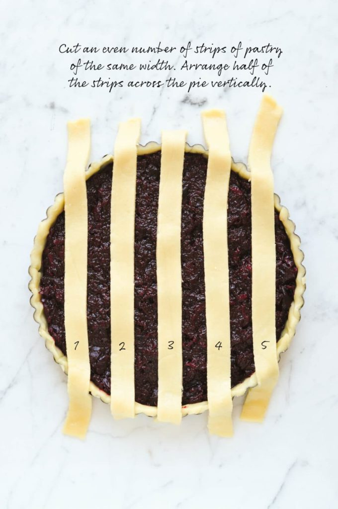 how to make lattice pie crust, cut an even number of strips of pastry