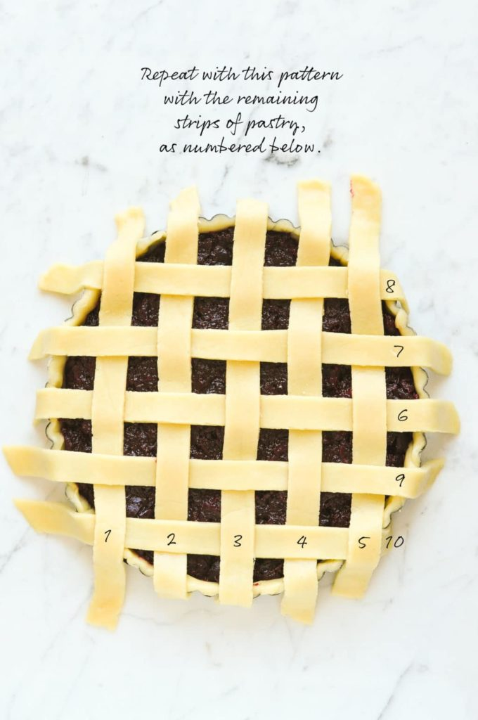 how to make lattice pie crust, repeat the pattern